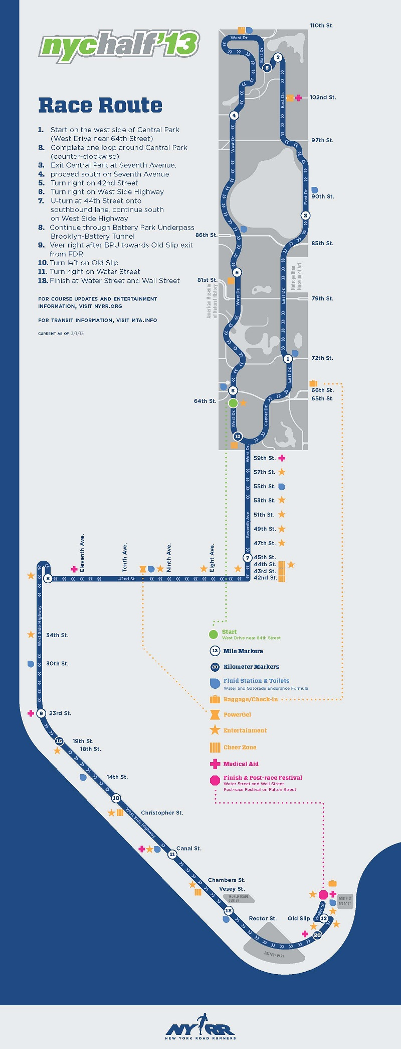New York City Marathon Map 2013