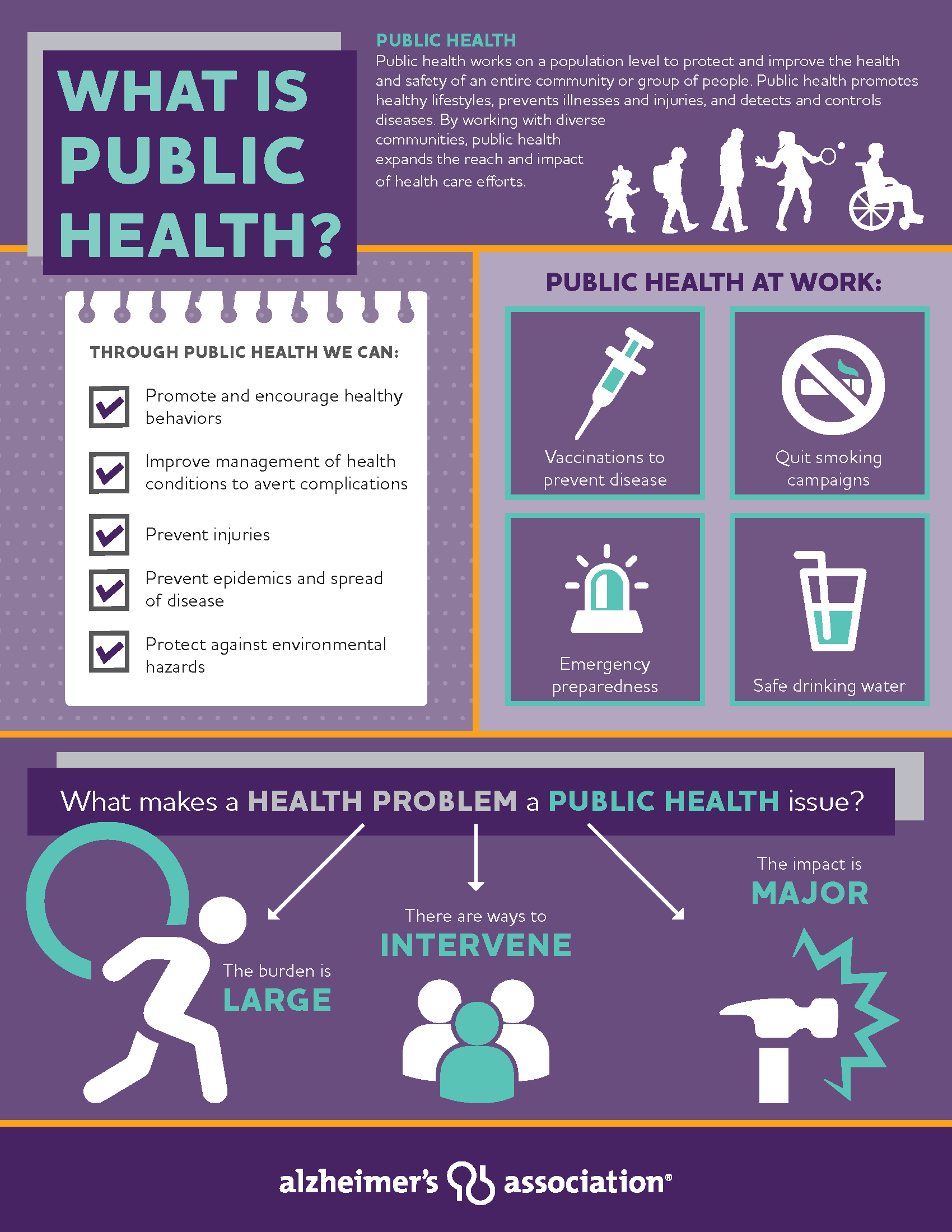 Public Health Infographic Page 1