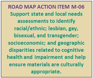 Roadmap Action Item M-06