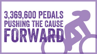 3,369,600 Pedals Pushing The Cause Forward