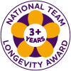 3+ Longevity Badge