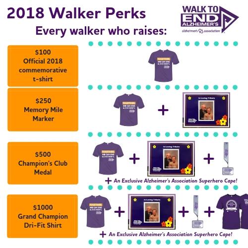 2018 Walker Perks.jpg