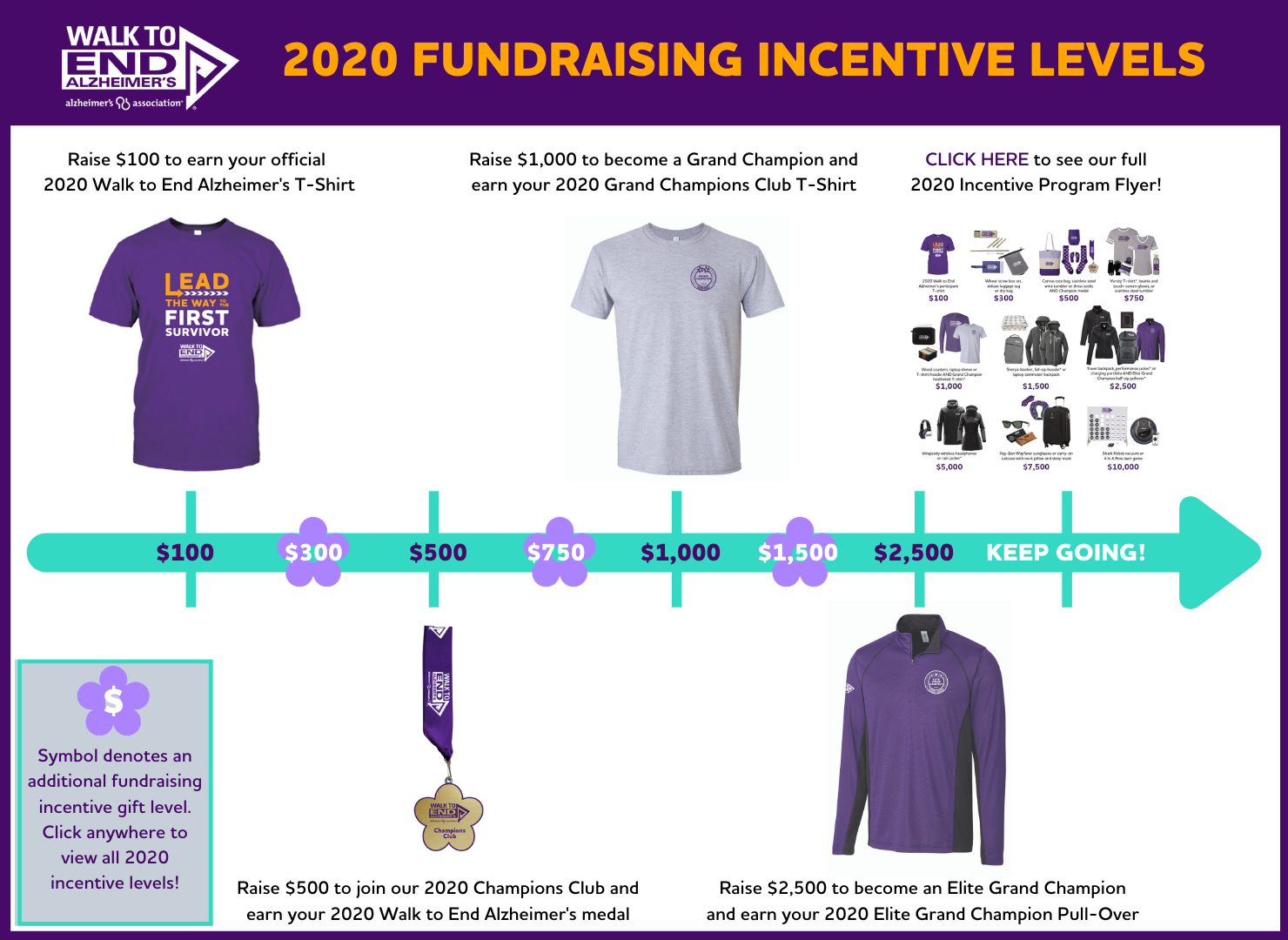 2020 incentive graphic