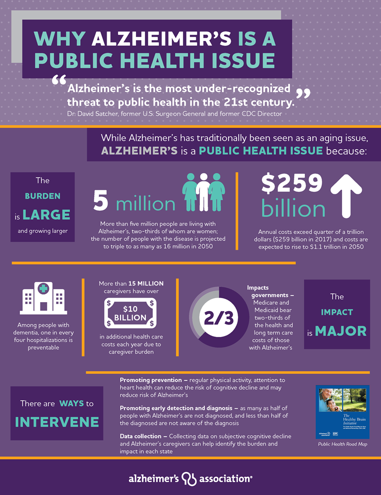 Public Health Infographic Page 2