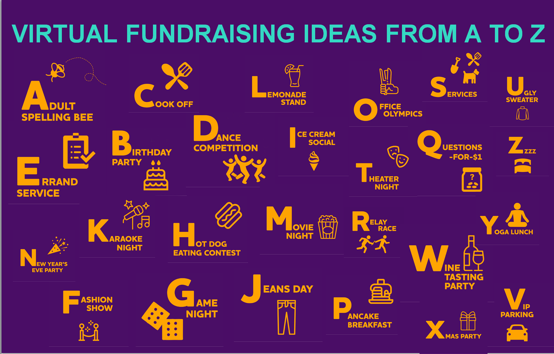Virtual Fundraising Ideas A to Z