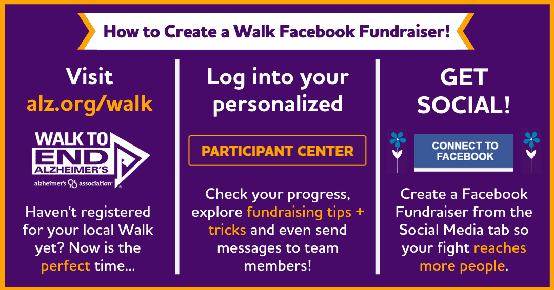 Walk Facebook fundraiser instructions 2020 (1).png